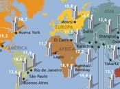 mayores aglomeraciones urbanas mundo (2006)