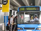 Información básica (I): llegar Hungría primera