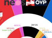 RESEARCH AFFAIRS Austria: resentiría derrota presidenciales