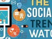 tendencias social media arrasarán 2017