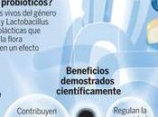Probióticos beneficios para salud ciclista