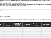 Aplicación profesional Excel análisis competitivo