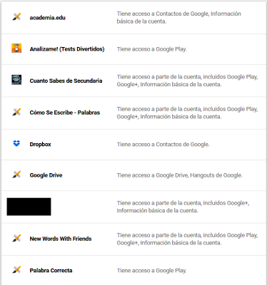 Usted es un producto más para Google