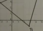 Área triángulo dados vértices