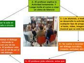 Aplicación aula Seminario socrático como método favorece inclusión educativa.