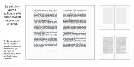 La secciĂłn ĂĄurea en la composiciĂłn y maquetaciĂłn de libros - Ejemplo de aplicaciĂłn del canon de Van de Graaf
