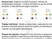 """Infografía Trabajo cooperativo """"Rompecabezas"""" Aprendizaje proyectos"""