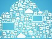 ¿Qué cloud computing?