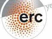 Conmemorando años European Research Council
