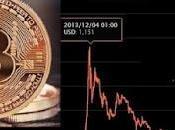 Bitcoin, revolucion financiera supera bluff internet
