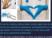 médicos España sufrido acoso laboral discriminación 2016