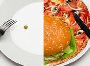 ¿Cuando hablamos Trastornos Conducta Alimentaria (TCA)? Parte
