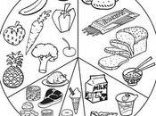Cuatro fotos dibujos comidas saludables para colorear