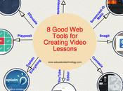 excelentes herramientas para crear video lecciones