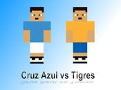 Previa Cruz Azul Tigres jornada futbol mexicano