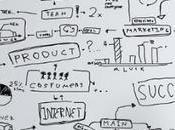 ¿Cómo optimizar procesos organización?