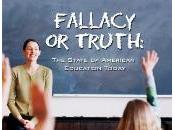 argumento autoridad como fuente información falacias