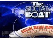 Como presentar negocios Social Media manera internacional