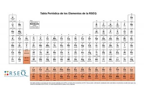 La nueva tabla periódica aprobada por la IUPAC