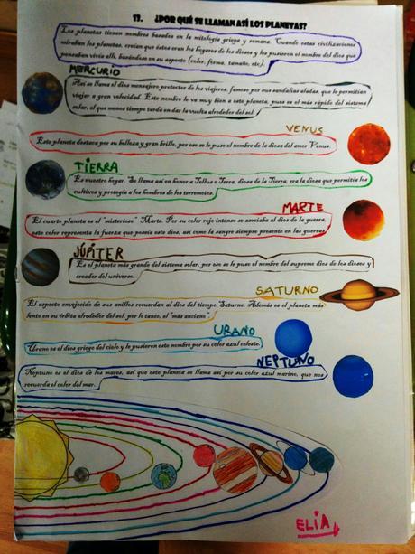 ¿Por qué se llaman así los planetas?
