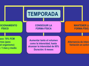 Programa Especial Entrenamiento Físico Para Maestro Ejercicio