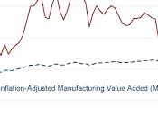 Robots. cuestión laboral, desindustrialización obrera