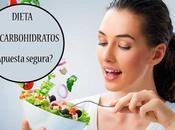 Dieta Cero Carbohidratos ¿merece pena?