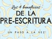 RPE10: beneficios Pre-Escritura