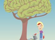 Consejos Neurociencias para docentes.