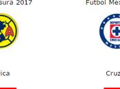 Pronósticos jornada futbol mexicano clausura 2017, Tendencias quinielas