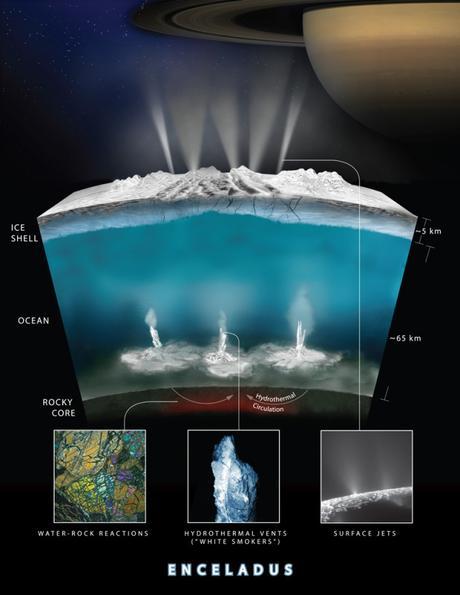Encelado, una luna con vida?