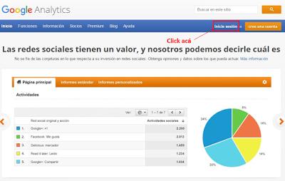 Iniciando sesión en Google Analytics