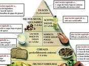 Dieta Macrobiotica Pirámide Alimentos