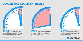 El Doomsday Clock, El Reloj del Juicio Final a dos minutos del apocalipsis El-reloj-del-juicio-finalcada-vez-mas-cerca-d-L-oQ6f9K