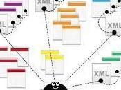 Agregando Sitemap Blogger Webmaster Tools