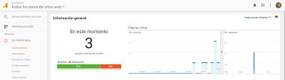 Datos en tiempo real en Google Analytics