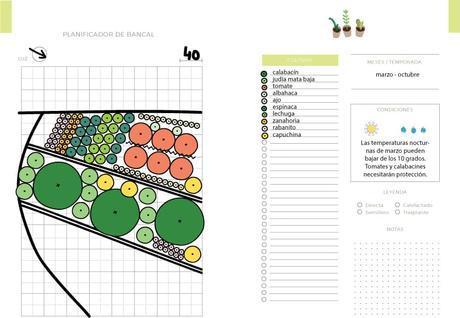 Cómo diseñar un huerto de primavera [Vídeo]