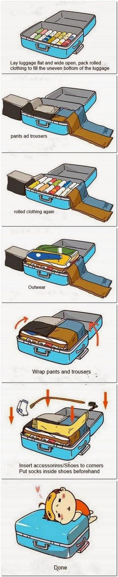 Cómo hacer la maleta perfecta para un viaje de 15 días.
