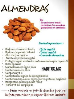 Antojitos sanos / Healthy Snacks: Almendras