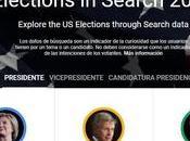 influencia Google resultados elecciones