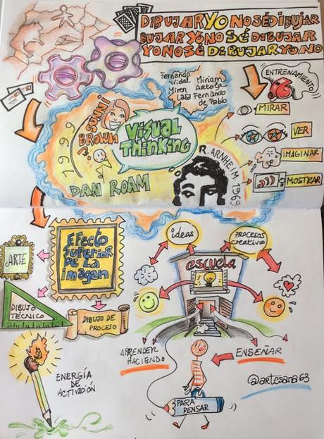 #VISUALMOOC Reflexión sobre el visual thinking  RETO