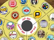 Algunas mejores herramientas apps para crear comics aula
