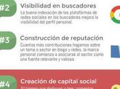 Redes sociales empleo #infografía
