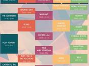 Horarios Cool Festival 2017