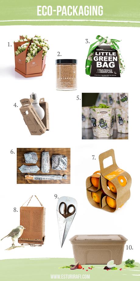 ¿Qué es el packaging sostenible?