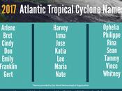 inicia temporada huracanes Atlántico Norte ¿Puede ciclón tropical afectar Venezuela?