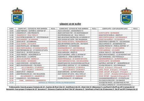 Torneo S.D. Ribadeo 2017 benjamín y prebenjamín:  Equipos y horarios