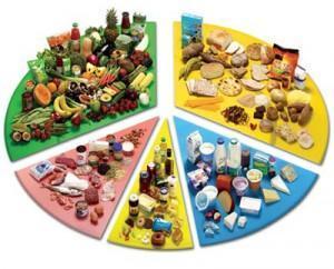 Aunque su dieta sea equilibrada puede que no llegue a cubrir todas sus necesidades nutricionales