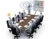 Habilidades Directivas: cuatro ejes pensamiento directivo