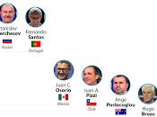 Salarios seleccionadores Copa FIFA Confederaciones Rusia 2017